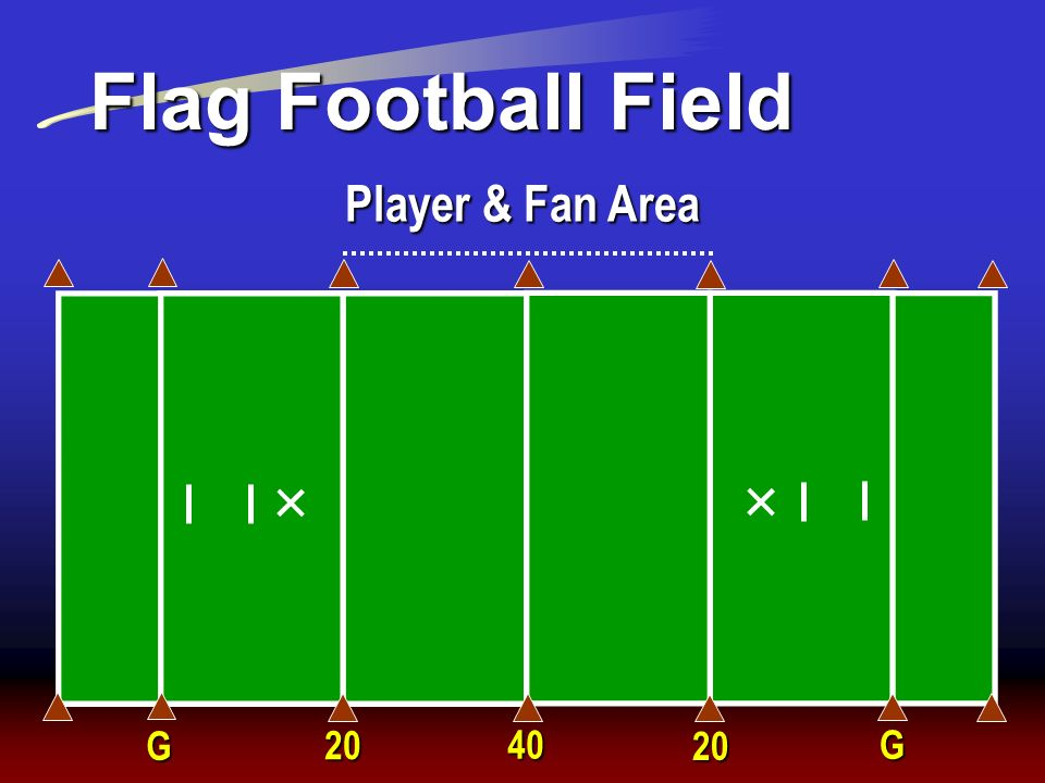 Flag Football Field G 20 40 20 G Player & Fan Area