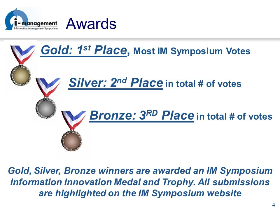 4 Awards Gold: 1 st Place, Most IM Symposium Votes Silver: 2 nd Place in total # of votes Bronze: 3 RD Place in total # of votes Gold, Silver, Bronze winners are awarded an IM Symposium Information Innovation Medal and Trophy.
