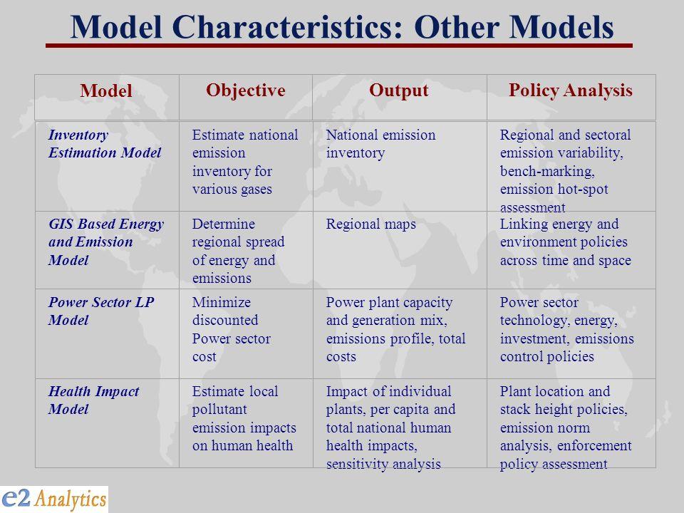 Model ObjectiveOutputPolicy Analysis Inventory Estimation Model Estimate national emission inventory for various gases National emission inventory Reg