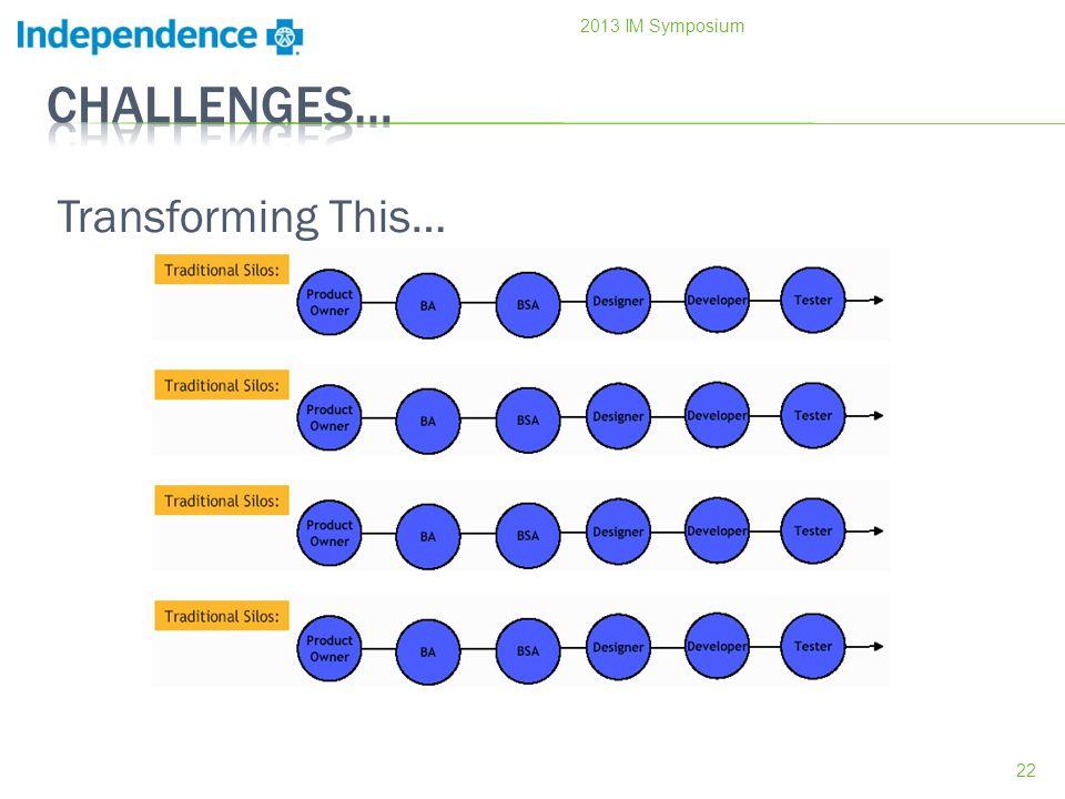 Transforming This… 22 2013 IM Symposium
