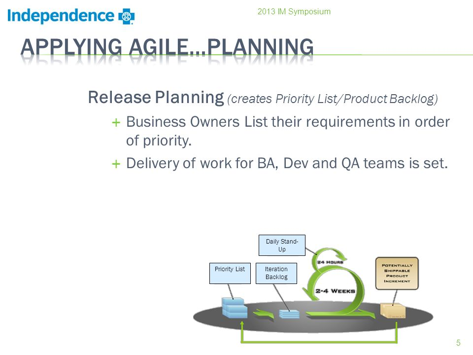 Release Planning (creates Priority List/Product Backlog) Business Owners List their requirements in order of priority.