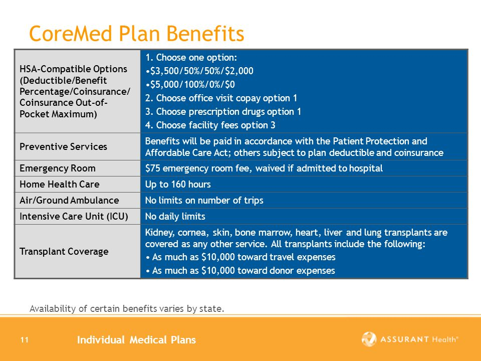 Individual Medical Plans 11 HSA-Compatible Options (Deductible/Benefit Percentage/Coinsurance/ Coinsurance Out-of- Pocket Maximum) 1. Choose one optio