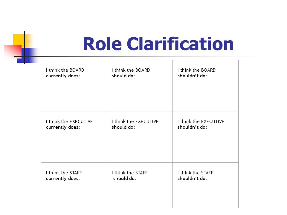 Role Clarification I think the BOARD currently does: I think the BOARD should do: I think the BOARD shouldnt do: I think the EXECUTIVE currently does: