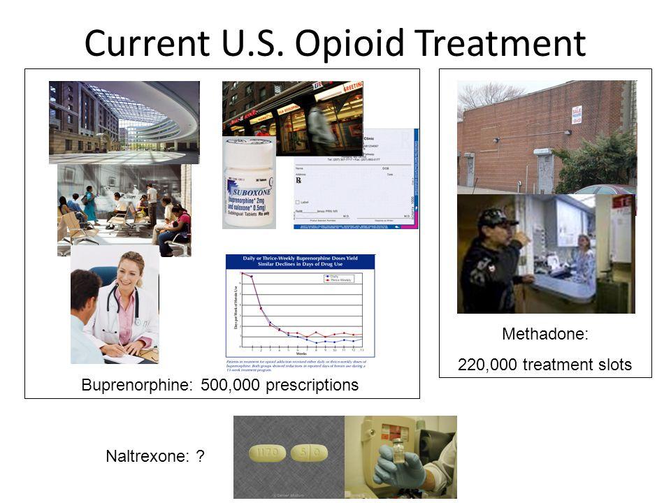 Current U.S. Opioid Treatment Buprenorphine: 500,000 prescriptions Methadone: 220,000 treatment slots Naltrexone: ?