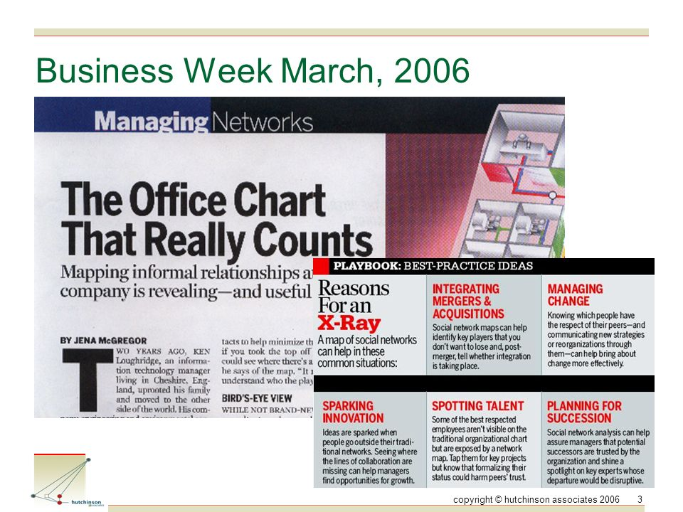 copyright © hutchinson associates 20063 Business Week March, 2006