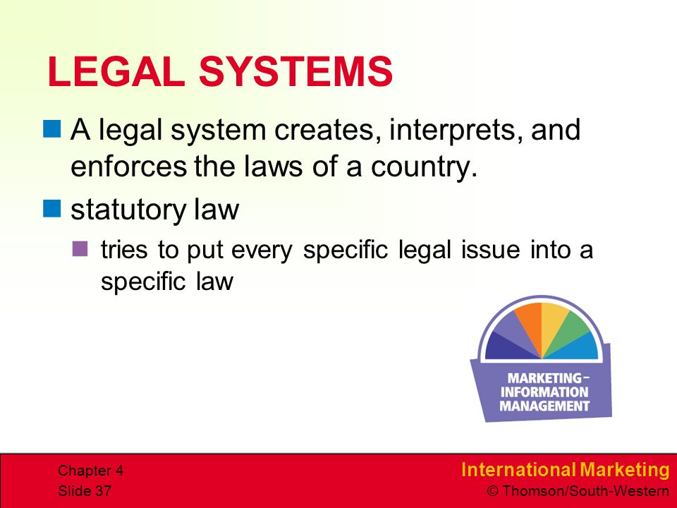 International Marketing © Thomson/South-Western Chapter 4 Slide 37 LEGAL SYSTEMS A legal system creates, interprets, and enforces the laws of a country.