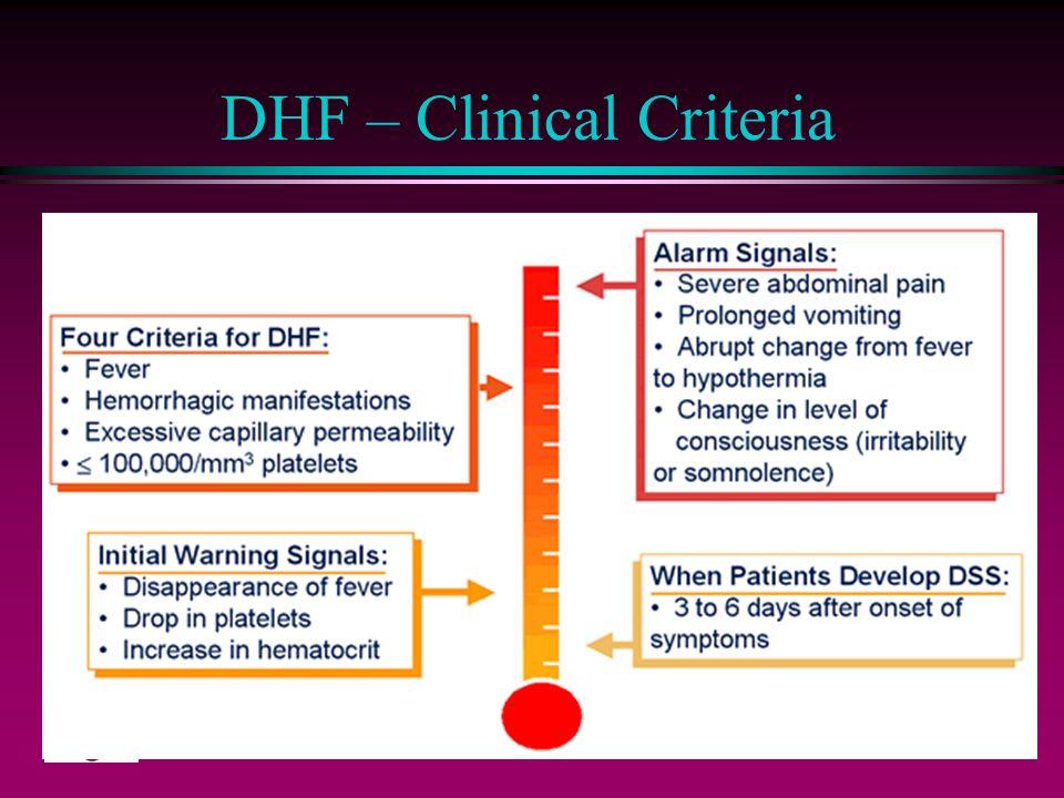 DHF – Clinical Criteria
