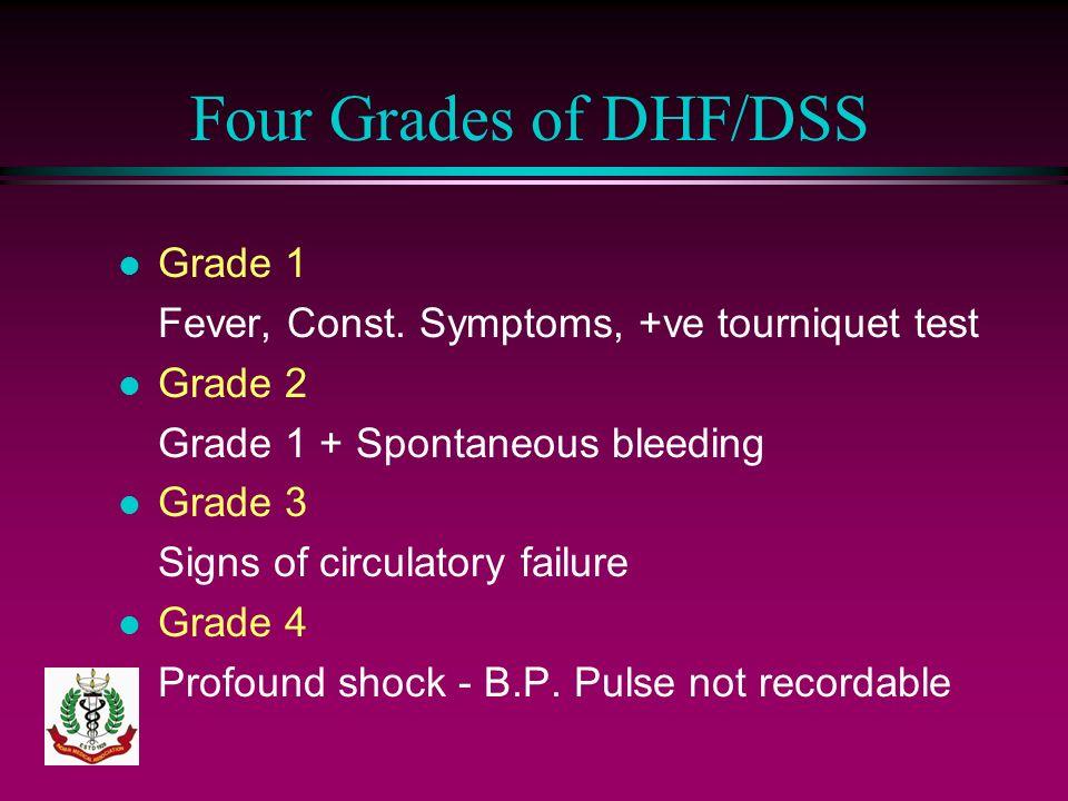 Four Grades of DHF/DSS l Grade 1 Fever, Const. Symptoms, +ve tourniquet test l Grade 2 Grade 1 + Spontaneous bleeding l Grade 3 Signs of circulatory f