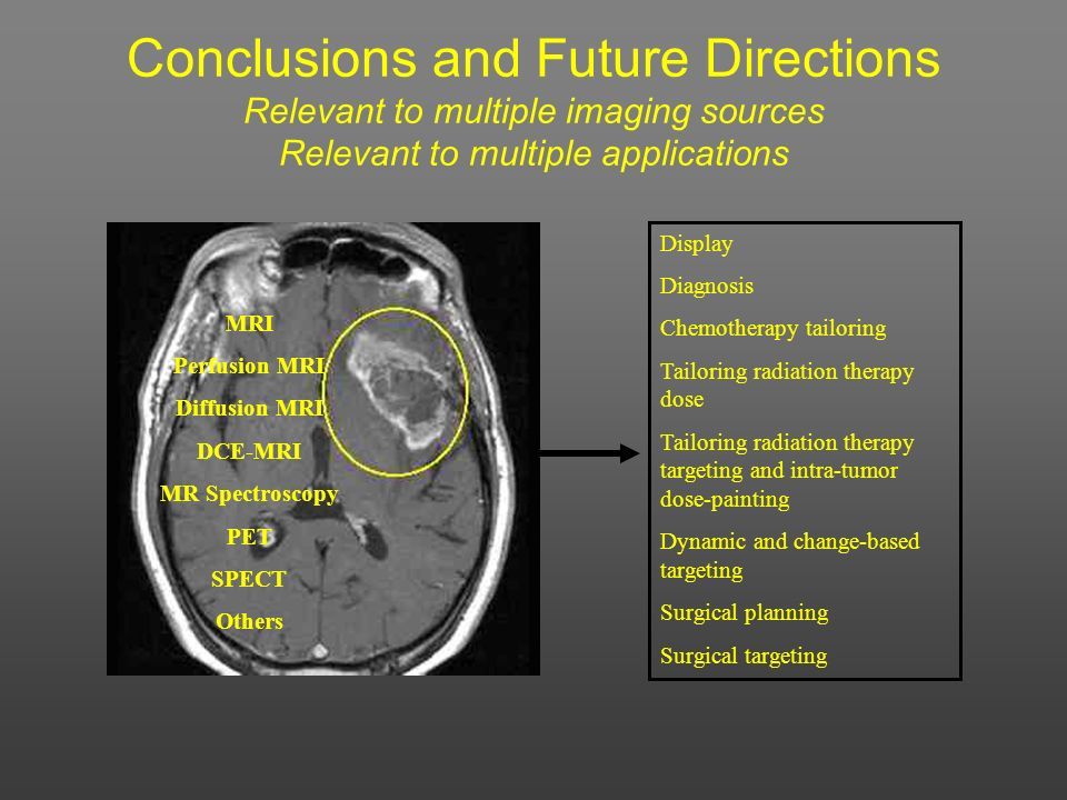 Conclusions and Future Directions Relevant to multiple imaging sources Relevant to multiple applications Display Diagnosis Chemotherapy tailoring Tail