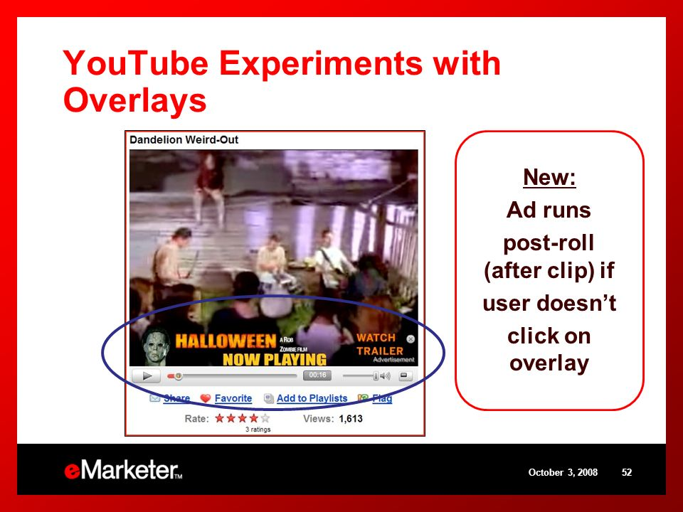 YouTube Experiments with Overlays October 3, New: Ad runs post-roll (after clip) if user doesnt click on overlay