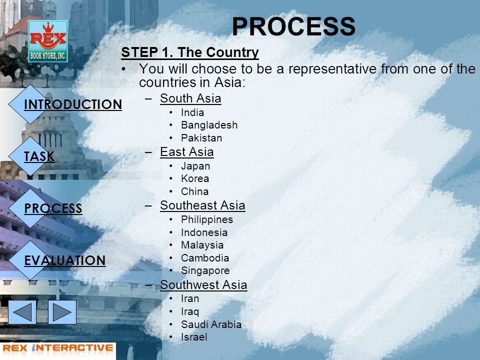 INTRODUCTION TASK PROCESS EVALUATION PROCESS STEP 1.