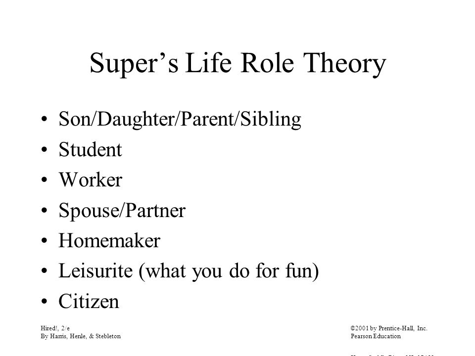 Supers Life Role Theory Son/Daughter/Parent/Sibling Student Worker Spouse/Partner Homemaker Leisurite (what you do for fun) Citizen Hired!, 2/e ©2001