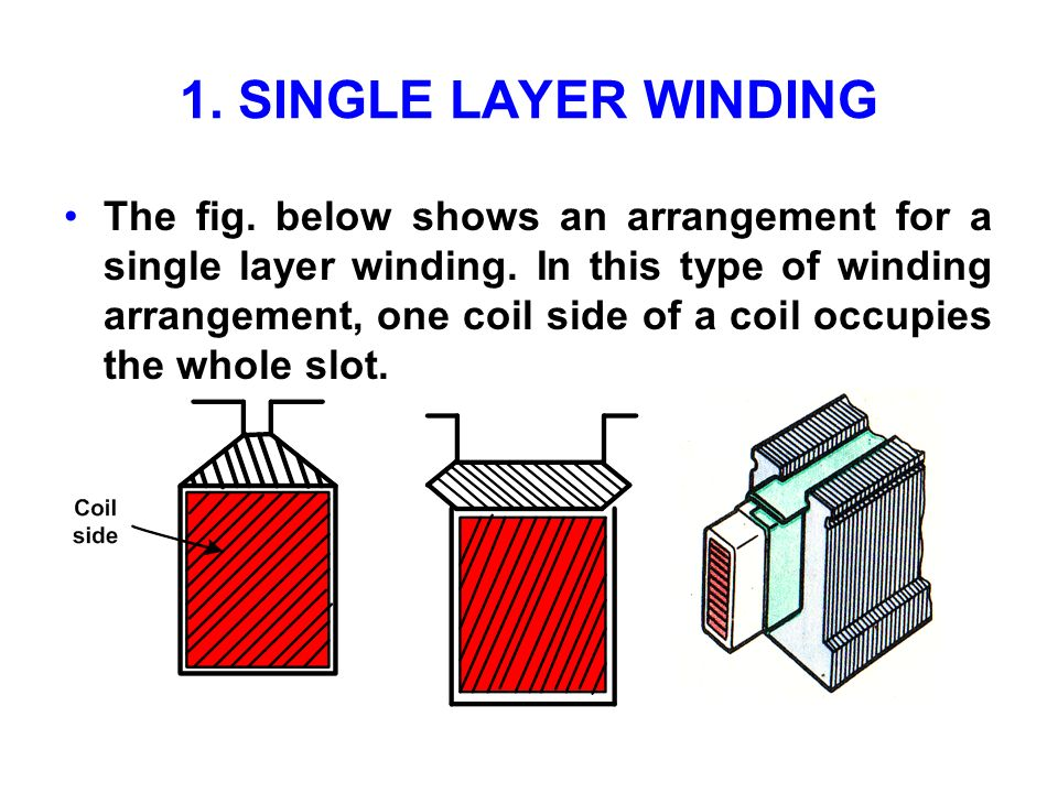 1. SINGLE LAYER WINDING The fig. below shows an arrangement for a single layer winding. In this type of winding arrangement, one coil side of a coil o