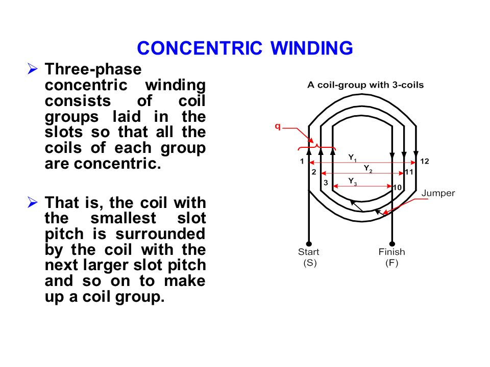 CONCENTRIC WINDING Three-phase concentric winding consists of coil groups laid in the slots so that all the coils of each group are concentric. That i