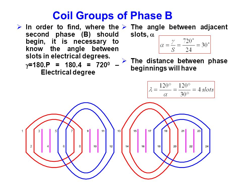 Coil Groups of Phase B In order to find, where the second phase (B) should begin, it is necessary to know the angle between slots in electrical degree