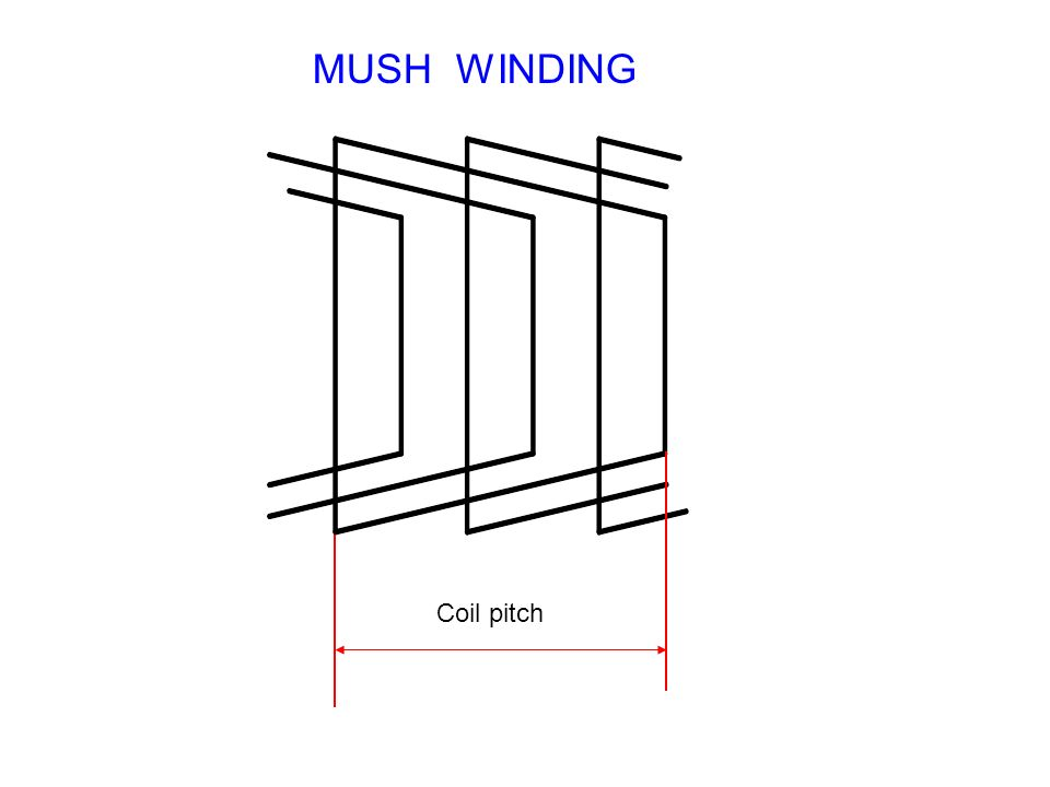 Coil pitch MUSH WINDING