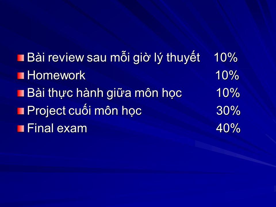 Bài review sau mi gi lý thuyt 10% Homework 10% Bài thc hành gia môn hc 10% Project cui môn hc 30% Final exam 40%
