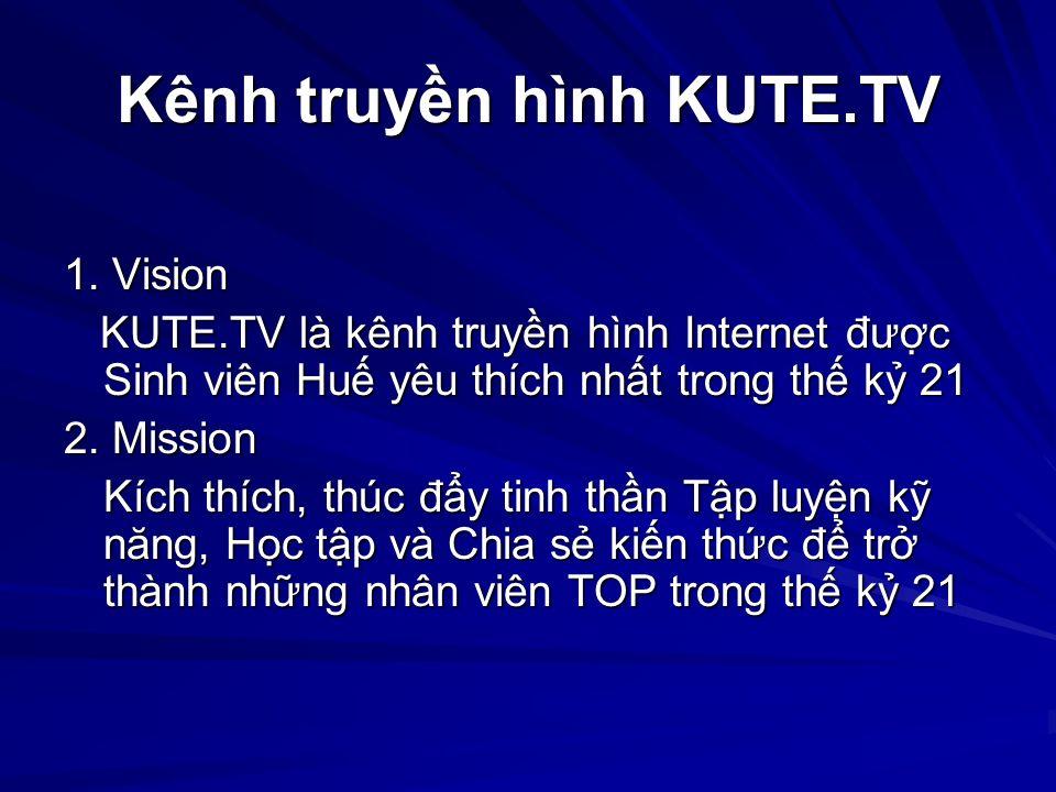 Kênh truyn hình KUTE.TV 1.