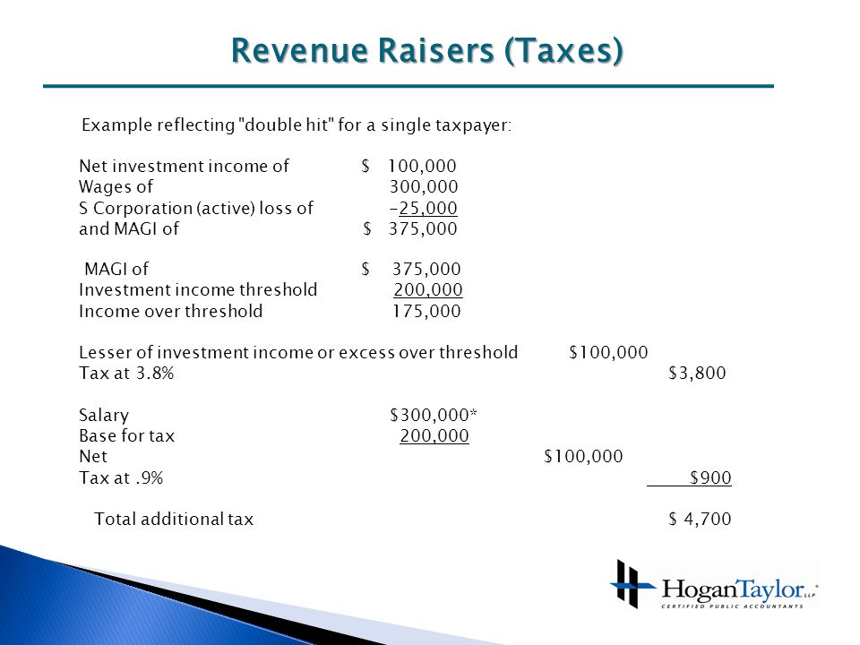 Revenue Raisers (Taxes) Example reflecting double hit for a single taxpayer: Net investment income of $ 100,000 Wages of 300,000 S Corporation (active) loss of -25,000 and MAGI of $ 375,000 MAGI of $ 375,000 Investment income threshold 200,000 Income over threshold 175,000 Lesser of investment income or excess over threshold $100,000 Tax at 3.8% $3,800 Salary$300,000* Base for tax 200,000 Net $100,000 Tax at.9% $900 Total additional tax $ 4,700