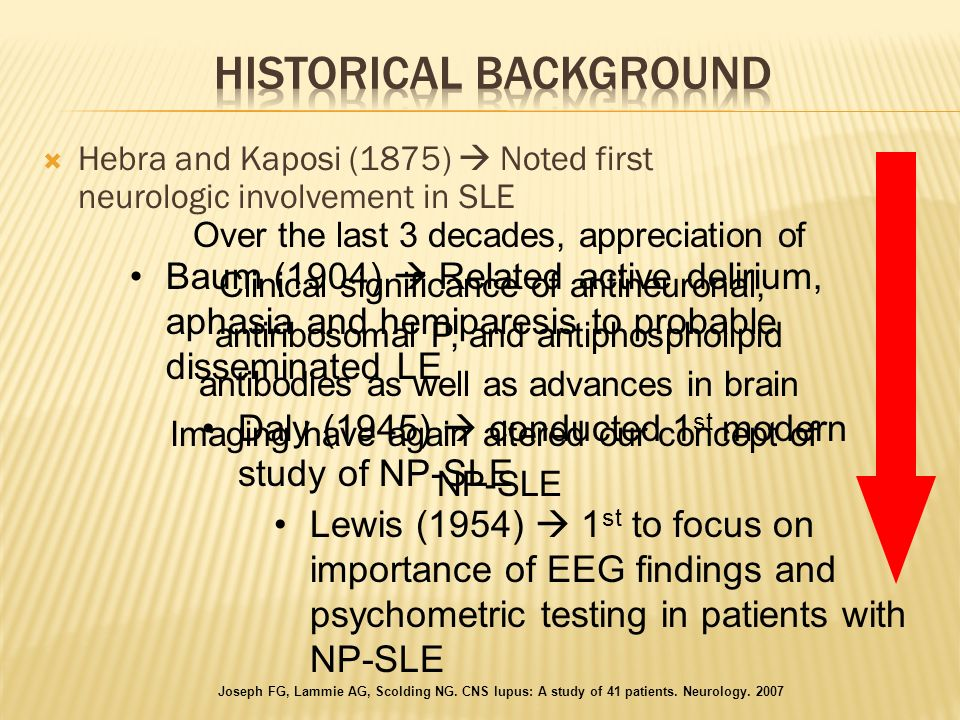 Hebra and Kaposi (1875) Noted first neurologic involvement in SLE Baum (1904) Related active delirium, aphasia and hemiparesis to probable disseminate