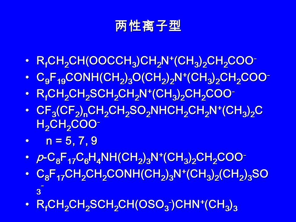 R f CH 2 CH 2 N + (CH 3 ) 2 C 2 H 5 I - C 7 F 15 CONH(CH 2 ) 3 N + CH 3 I - C 7 F 15 CONH(CH 2 ) 3 N + CH 3 I - R f O(C 3 F 6 O)CF(CF 3 )CONH(CH 2 ) 3 N + (CH 3 ) 3 Cl - R f O(C 3 F 6 O)CF(CF 3 )CONH(CH 2 ) 3 N + (CH 3 ) 3 Cl - R f (CH 2 ) n (CH 2 ) m N + (CH 3 ) 2 CH 2 CO 2 HCl - R f (CH 2 ) n (CH 2 ) m N + (CH 3 ) 2 CH 2 CO 2 HCl - C 6 F 13 SO 2 O(CH 2 ) 3 N + (CH 3 ) 3 I - C 6 F 13 SO 2 O(CH 2 ) 3 N + (CH 3 ) 3 I - CF 3 (CH 2 ) n N + (CH 3 ) 3 Br - CF 3 (CH 2 ) n N + (CH 3 ) 3 Br -