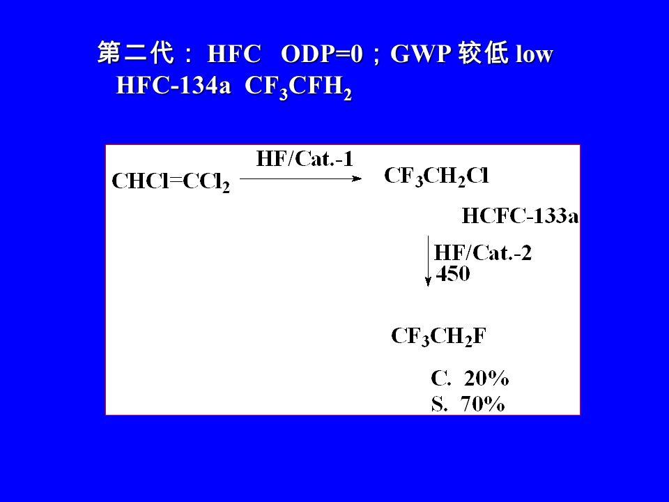 CFCS ODP GWP CFCS ODP GWP HCFC ODP GWP HCFC ODP GWP HCFC-141b CH 3 CClF HCFC-141b CH 3 CClF HCFC-142b 134 123 HCFC-142b 134 123