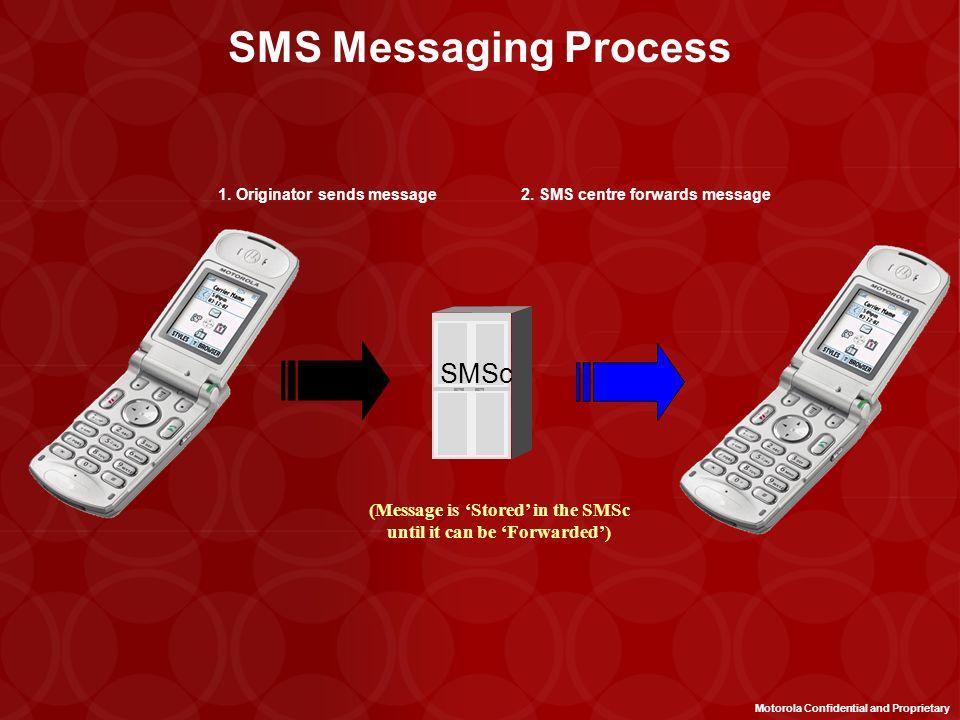Content Types: –Text: us-ascii utf-8 & 16 –Image: JPEG (JFIF) Still & Animated GIF WBMP –Audio: AMR (iMelody & MIDI) –PIM: vCard vCal Message Size: –M