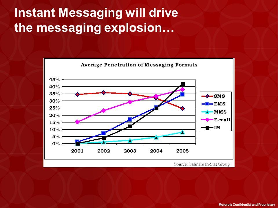Mobile QQ QQ Chat Refresh Buddy QQ QQ Inbox Send Message Information Setup QQ EXIT SELECT Mobile QQ QQ Chat Refresh Buddy QQ QQ Inbox Send Message Inf