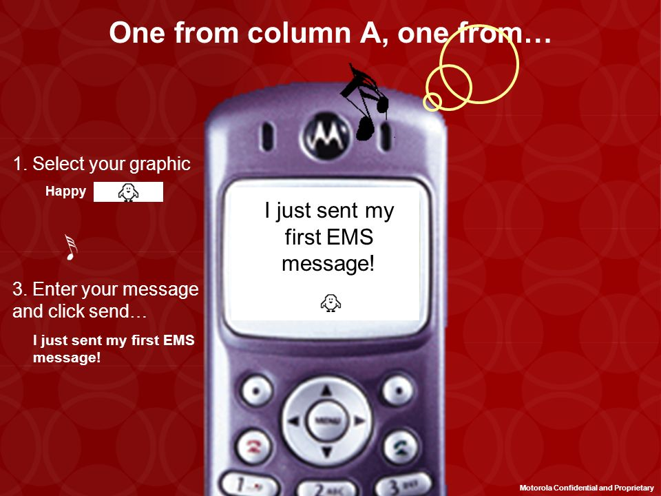 Who Benefits from the Instant Message Solution.