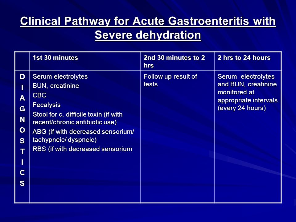 Clinical Pathway for Acute Gastroenteritis with Severe dehydration 1st 30 minutes 2nd 30 minutes to 2 hrs 2 hrs to 24 hours DIAGNOSTICS Serum electrol