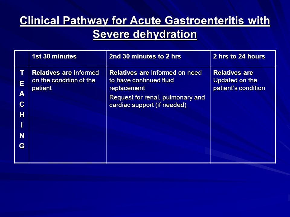 Clinical Pathway for Acute Gastroenteritis with Severe dehydration 1st 30 minutes 2nd 30 minutes to 2 hrs 2 hrs to 24 hours TEACHING Relatives are Inf