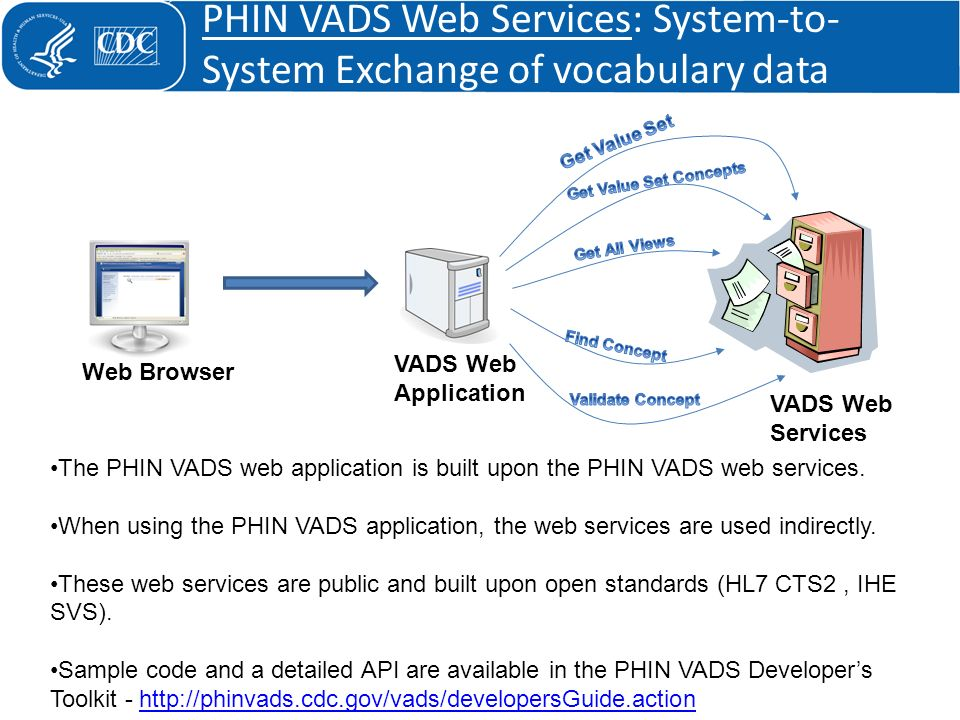 Web Browser VADS Web Application VADS Web Services The PHIN VADS web application is built upon the PHIN VADS web services. When using the PHIN VADS ap