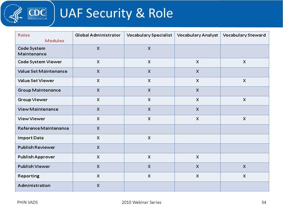 UAF Security & Role PHIN VADS2010 Webinar Series34