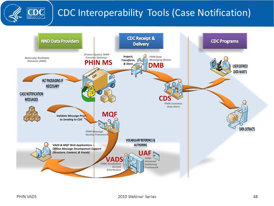 CDC Interoperability Tools (Case Notification) PHIN VADS2010 Webinar Series48