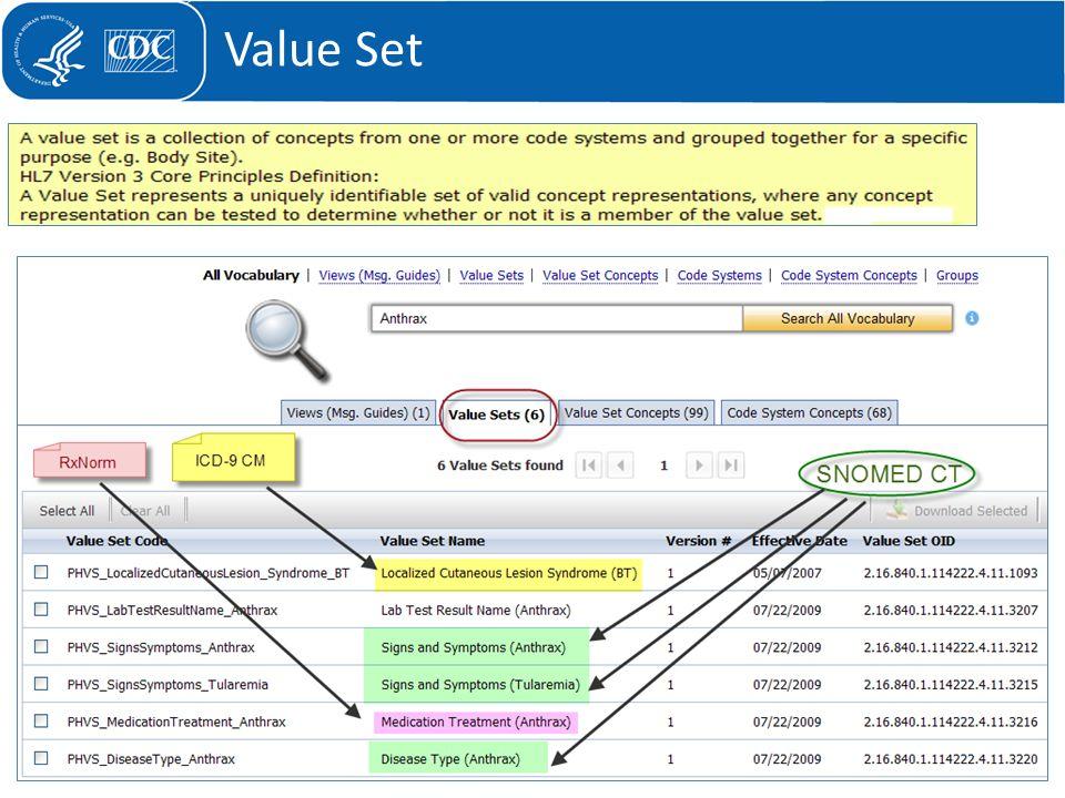 Value Set PHIN VADS2010 Webinar Series6