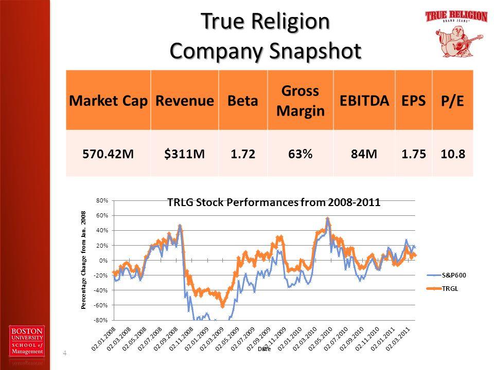 True Religion Company Snapshot 4 Market CapRevenueBeta Gross Margin EBITDAEPSP/E 570.42M$311M1.7263%84M1.7510.8