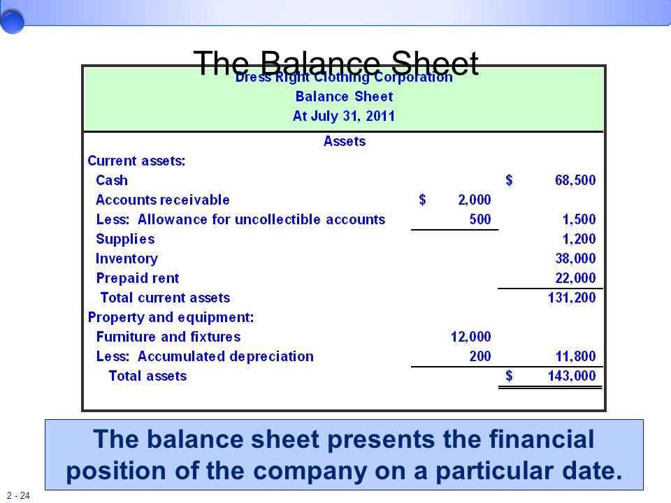 2 - 24 The balance sheet presents the financial position of the company on a particular date. The Balance Sheet