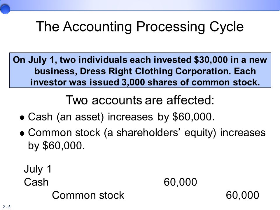 2 - 6 The Accounting Processing Cycle On July 1, two individuals each invested $30,000 in a new business, Dress Right Clothing Corporation. Each inves