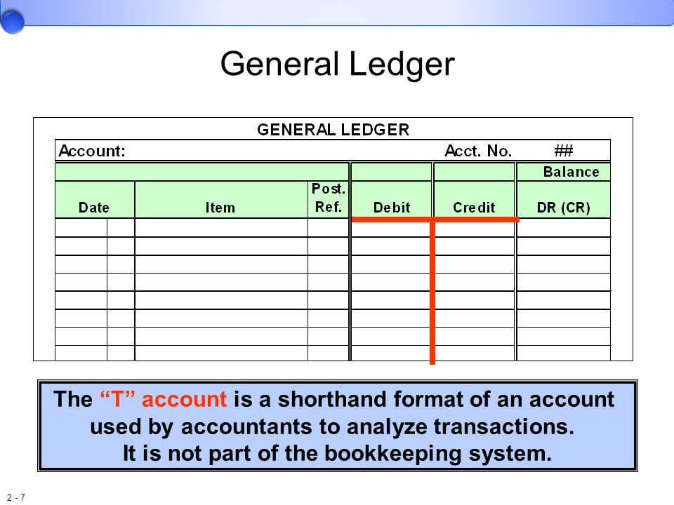 2 - 7 General Ledger The T account is a shorthand format of an account used by accountants to analyze transactions. It is not part of the bookkeeping