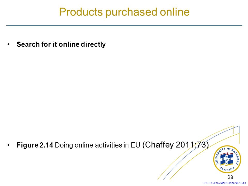 CRICOS Provider Number 00103D 27 Relationship between E-business & E- commerce Figure 2.13 The relationship between e-commerce and e- business (Chaffey 2011:71)