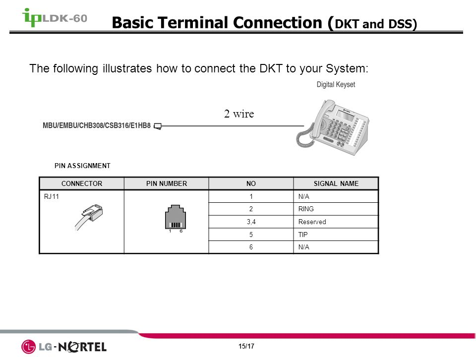 14/17 Terminal Cabling Distance