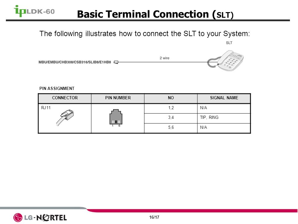 15/17 The following illustrates how to connect the DKT to your System: Basic Terminal Connection ( DKT and DSS) PIN ASSIGNMENT CONNECTORPIN NUMBERNOSIGNAL NAME RJ111N/A 2RING 3,4Reserved 5TIP 6N/A 2 wire