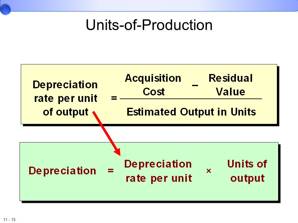 11 - 15 Units-of-Production