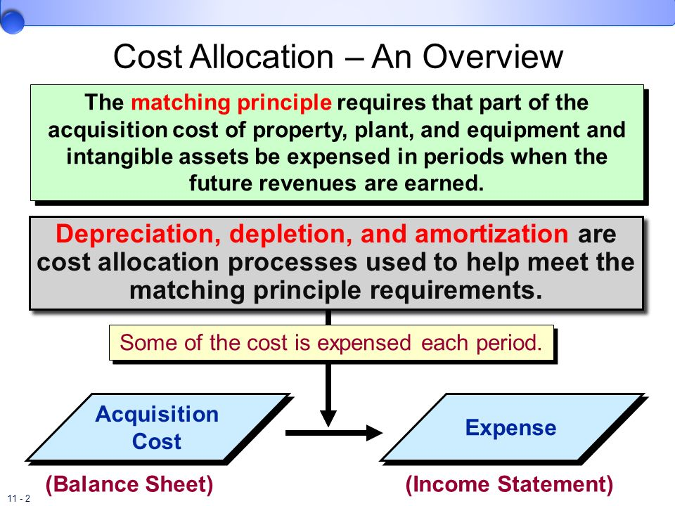 11 - 2 Some of the cost is expensed each period. Cost Allocation – An Overview Expense Acquisition Cost (Balance Sheet)(Income Statement) The matching
