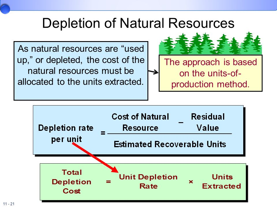11 - 21 The approach is based on the units-of- production method. Depletion of Natural Resources As natural resources are used up, or depleted, the co