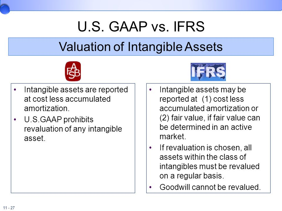 11 - 27 U.S. GAAP vs. IFRS Intangible assets are reported at cost less accumulated amortization. U.S.GAAP prohibits revaluation of any intangible asse