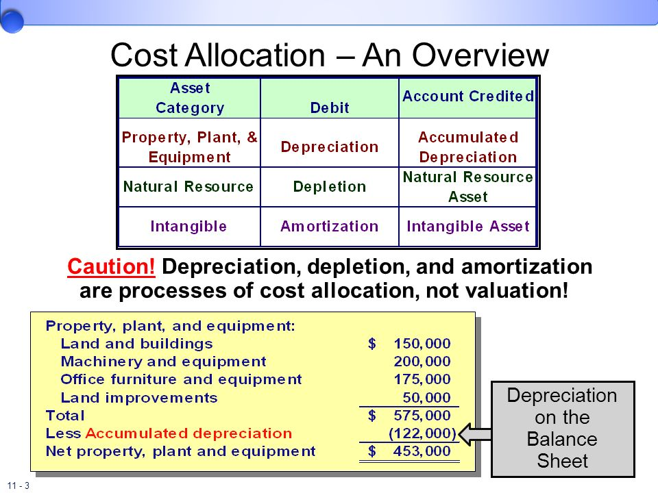11 - 3 Caution! Depreciation, depletion, and amortization are processes of cost allocation, not valuation! Depreciation on the Balance Sheet Cost Allo
