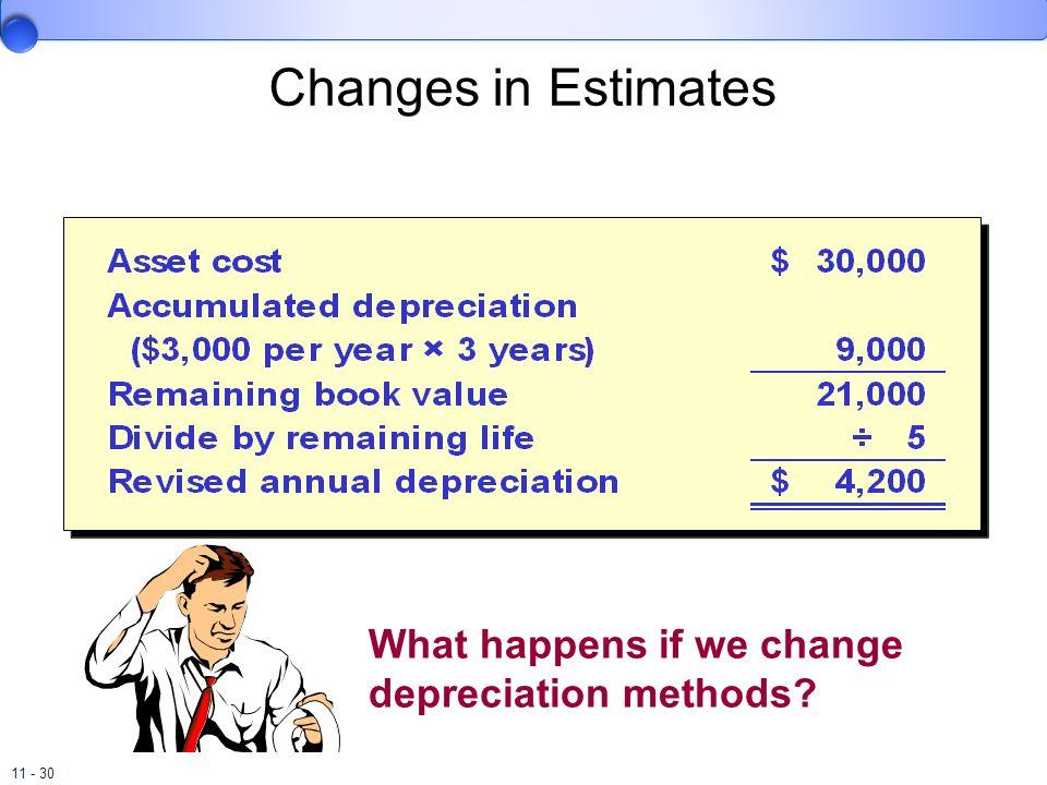 11 - 30 What happens if we change depreciation methods? Changes in Estimates