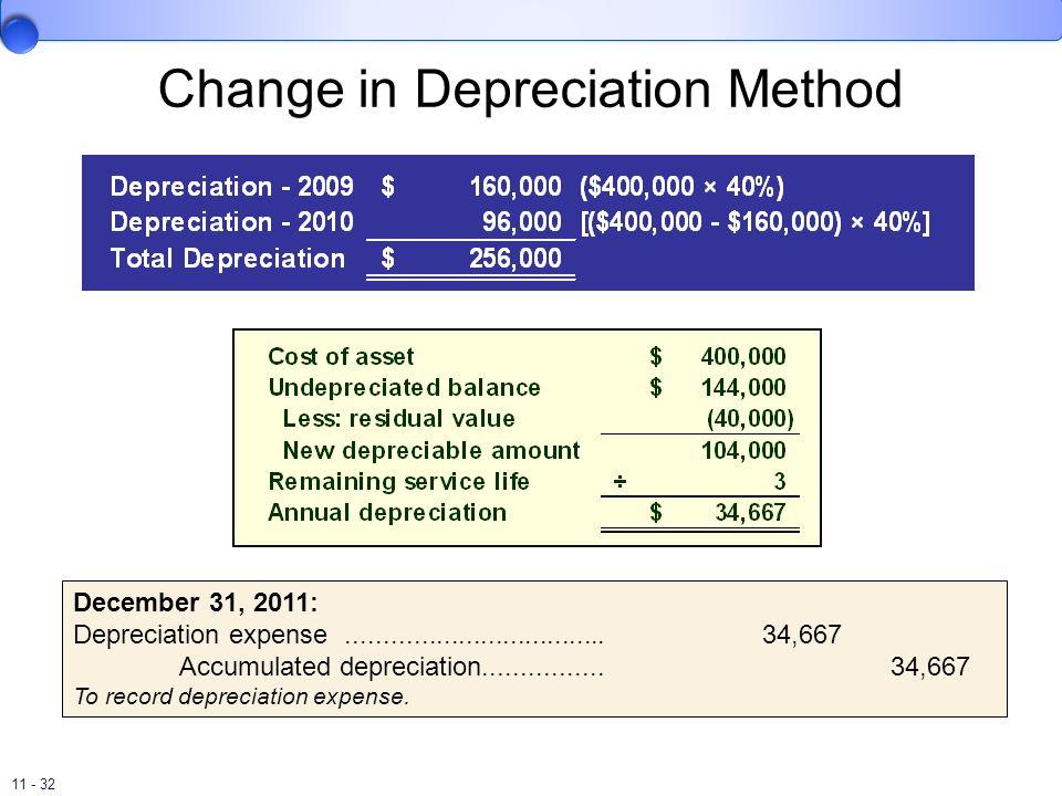 11 - 32 Change in Depreciation Method December 31, 2011: Depreciation expense................................... 34,667 Accumulated depreciation......
