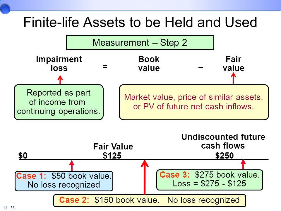 11 - 36 Impairment loss = Book value Fair value – Measurement – Step 2 $0$250$125 Case 1: $50 book value. No loss recognized Case 2: $150 book value.